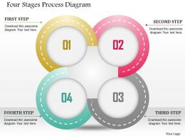 0914 Business Plan Four Stages Process Diagram Powerpoint Template