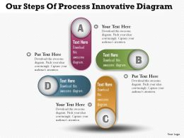 0914 Business Plan Four Steps Of Process Innovative Diagram Text Space Powerpoint Template