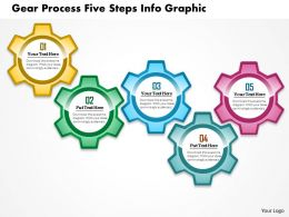 0914 Business Plan Gear Process Five Steps Info Graphic Powerpoint Presentation Template