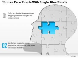 0914 Business Plan Human Face Puzzle With Single Blue Puzzle Powerpoint Template