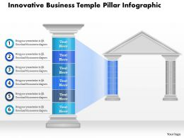0914 Business Plan Innovative Business Temple Pillar Infographic Powerpoint Presentation Template