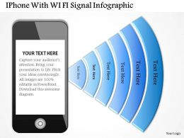 0914 Business Plan Iphone With WI FI Signal Infographic Image Slide Powerpoint Template