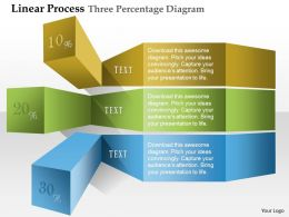 0914 Business Plan Linear Process Three Percentage Diagram Powerpoint Presentation Template
