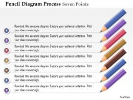 0914 Business Plan Pencil Diagram Process Seven Points Agenda Powerpoint Presentation Template