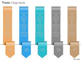 0914 Business Plan Process 5 Stages Agenda Info Graphic Diagram Slide Powerpoint Presentation Template