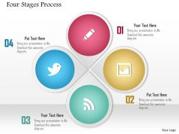 0914 Business Plan Process Four Stages Process Powerpoint Presentation Template