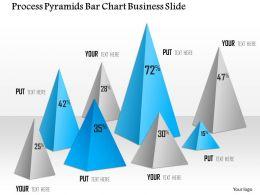 0914 Business Plan Process Pyramids Bar Chart Business Slide Powerpoint Template