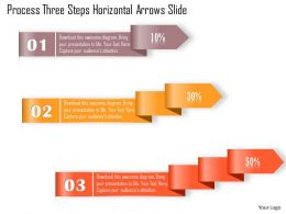 0914 Business Plan Process Three Steps Horizontal Arrows Slide Powerpoint Template