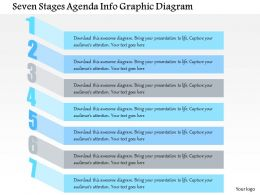 0914 Business Plan Seven Stages Agenda Info Graphic Diagram Powerpoint Presentation Template