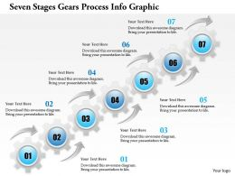 0914 Business Plan Seven Stages Gears Process Info Graphic Powerpoint Template