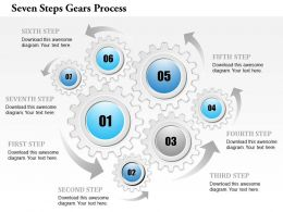 0914 Business Plan Seven Steps Gears Process Powerpoint Template