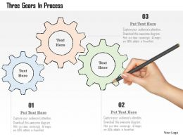 0914 Business Plan Three Gears In Process Powerpoint Template