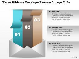 0914 Business Plan Three Ribbons Envelope Process Image Slide Powerpoint Template