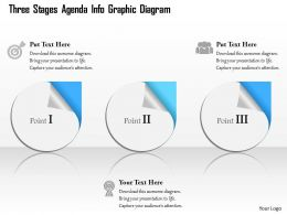 0914 Business Plan Three Stages Agenda Info Graphic Diagram Powerpoint Presentation Template