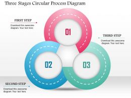 0914 Business Plan Three Stages Circular Process Diagram Powerpoint Template