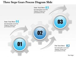 0914 Business Plan Three Steps Gears Process Diagram Slide Powerpoint Template