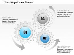 0914 Business Plan Three Steps Gears Process Powerpoint Template