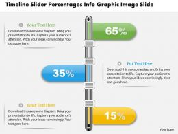 0914 Business Plan Timeline Slider Percentages Info Graphic Image Slide Powerpoint Template