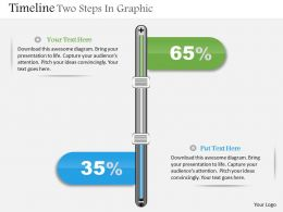0914 Business Plan Timeline Two Steps In Graphic Powerpoint Presentation Template