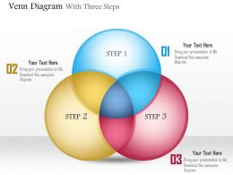 0914 Business Plan Venn Diagram With Three Steps Powerpoint Presentation Template