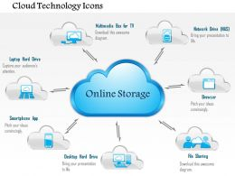 0914 Cloud Technology Icons With Wireless Equipment Surrounding Public Or Private Cloud Ppt Slide