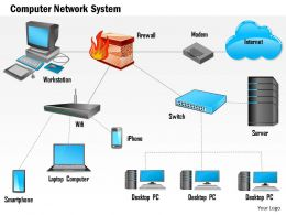 0914 Computer Network Mesh Devices Behind Firewall Cloud Computing Image Ppt Slide