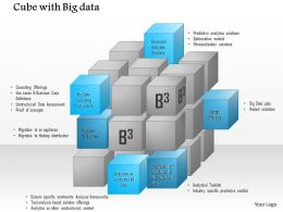 0914 Cube With Big Data Concepts Like Predictice Analytics And Optimization Solutions Ppt Slide