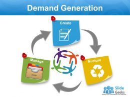 0914 Demand Generation Final Powerpoint Presentation