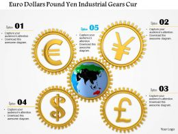 0914 Euro Dollar Pound Yen Symbols In Gears Image Graphics For PowerPoint