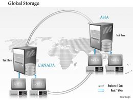 0914 Global Storage Replication Between Aisa And North America Over World Map Ppt Slide