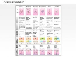 3290437 Style Medical 3 Neuroscience 1 Piece Powerpoint Presentation Diagram Infographic Slide