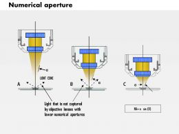 0914_numerical_aperture_medical_images_for_powerpoint_Slide01