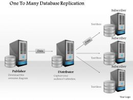 0914 One To Many Database Replication Publisher To Distributor 1 To 3 Primary To Replicas Ppt Slide