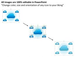 0914_operations_in_the_cloud_for_storage_synchronization_data_transfer_and_sharing_ppt_slide_Slide02