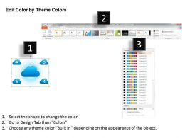 0914_operations_in_the_cloud_for_storage_synchronization_data_transfer_and_sharing_ppt_slide_Slide05