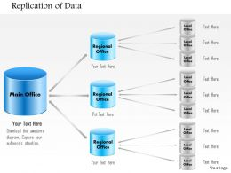 0914 Replication Of Data From Main Office To Regional Office To Branch Offices Ppt Slide