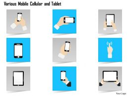 0914 Various Mobile Cellular And Tablet Ipad Figure Gestures And Finger Motions Ppt Slide