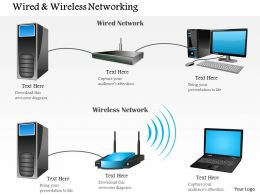 0914 Wired And Wireless Networking Shown With Router And Access Point Ppt Slide