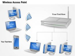0914 Wireles Access Point Communication With Mobile Laptop Desktop Computers Ppt Slide