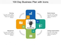100 Day Business Plan With Icons