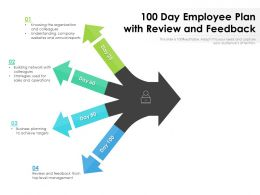 100 Day Employee Plan With Review And Feedback