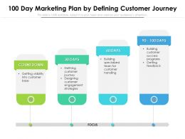 100 Day Marketing Plan By Defining Customer Journey