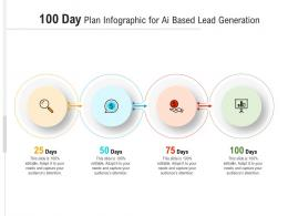 100 Day Plan For Ai Based Lead Generation Infographic Template