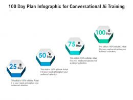 100 Day Plan For Conversational Ai Training Infographic Template