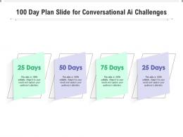 100 Day Plan Slide For Conversational Ai Challenges Infographic Template