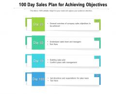 100 Day Sales Plan For Achieving Objectives
