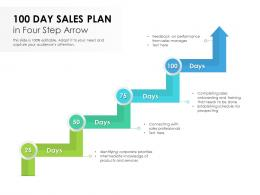 100 Day Sales Plan In Four Step Arrow