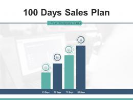 100 Day Sales Plan Revenues Relationships Business Gears Growth Arrow