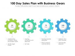 100 Day Sales Plan With Business Gears