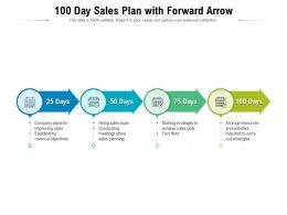 100 Day Sales Plan With Forward Arrow